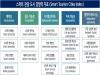 '스마트관광도시 지표' 개발 연구 결과 발표...서울  4위